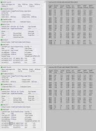 volkswagen crafter dimensions vw engine specs u0026 formulas