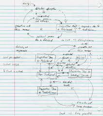causal loop diagram tool concept definition