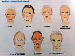 which hairstyle suits my face men hairstyle guidelines and face shape self test en flower