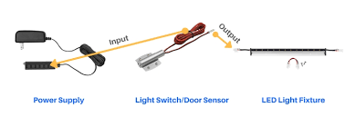 an easy to add door activated light switch from tresco lighting