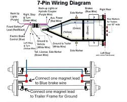 5 way trailer wiring diagram and trailer wiring diagram 7 pin