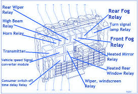 opel fuse box wiring diagram simonand
