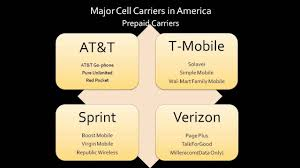 T Mobile Usa Coverage Map by Which Prepaid Straight Talk Virgin Mobile Page Plus Solavei
