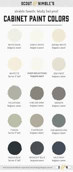what color white to paint kitchen cabinets painting kitchen cabinets our favorite colors for the job gray