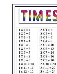 multiplication times table chart large multiplication times table chart 5b math salamanders
