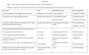 sample transition plan resume template