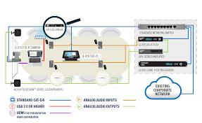 qsc q sys platform integrated audio video u0026 control