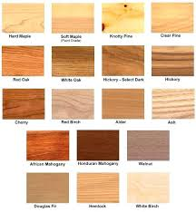 kitchen cabinet wood types u2013 colorviewfinder co