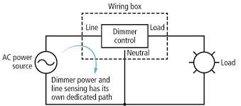 Lighting Connection Understand Triac Dimmer Issues To Ensure Compatibility Magazine
