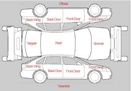 stream car anatomy exterior at best anatomy learn