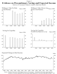 frb finance and economics discussion series screen reader