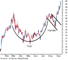 technical analysis pattern recognition how do hedge funds find trading patterns quora