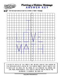 i love math coordinate graphing picturegenerated at