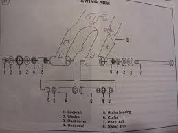 swingarm bearings suzuki z400 forum z400 forums