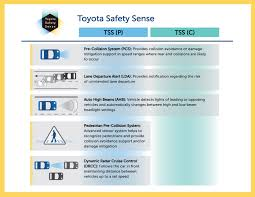 toyota product line nearly all toyota lexus models to have autobraking standard by