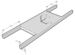 design of a guided beam hammock suspension