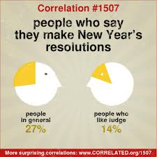new year s resolutions books correlated in general 29 percent of say they were thumb