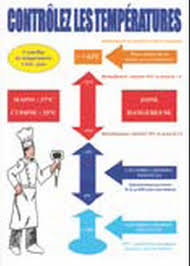 regle d hygi鈩e en cuisine affiche d hygiene plastifiee format a4 ref 009156