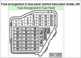 2011 audi a4 fuse box diagram wiring diagram simonand