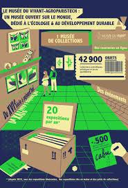 agroparistech bureau virtuel agroparistech bureau virtuel 28 images bureau virtuel
