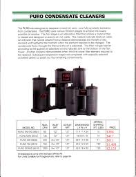 parts dynamic air compressor repair services toronto here to