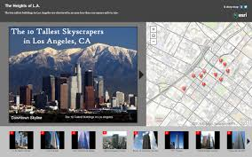 Story Maps Publish An Esri Story Map Tour On Your Own Web Server With Arcmap