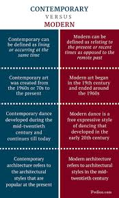 contemporary vs modern difference between contemporary and modern definition meaning and