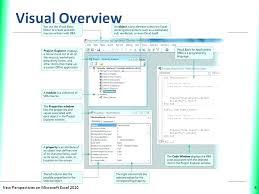 tutorial visual basic excel bahasa indonesia excel 2010 tutorial pdf excel help excel under file then help excel