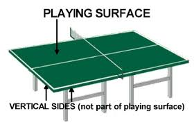 ping pong table playing area table tennis rules white lines edges and sides are they in or