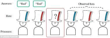 solve u0027100 hat riddle u0027 google reveals ai