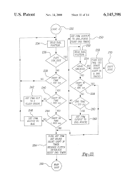 patent us6145398 electronically controlled shift system for a