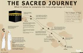 hajj steps hajj pilgrimage 101 mostresource org