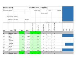 google sheets gantt chart templates smartsheetchart template t