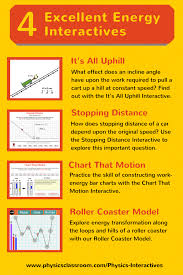 challenge your students u0027 understanding of position time and