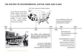 design health justice in the built environment home u2014 edr
