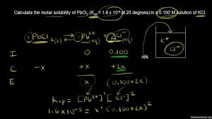 introduction to solubility and solubility product constant video