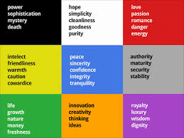 colors meaning color theory for presentations how to choose the perfect colors for