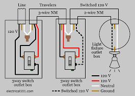 wiring 101 hobbiesxstyle