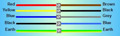 building electrical wiring color codes
