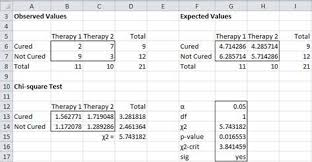 Chi Square Test Table Fisher Exact Test Real Statistics Using Excel