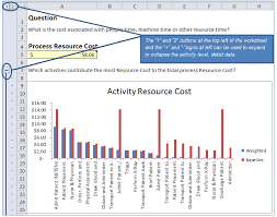 bluespring processview category analysis report resource cost