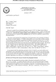 Format Of Power Of Attorney For Signing Documents by Federal Register Release Of Official Information And Appearance
