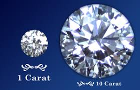 10 karat diamond ring 10 carat diamond price 10 carat diamond rings engagement rings