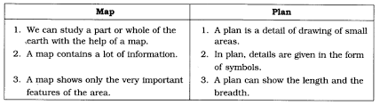 globe and maps worksheet ncert solutions for class 6th social science geography chapter 4 maps