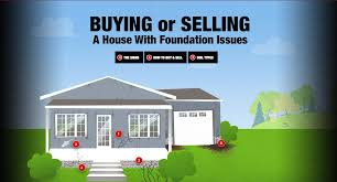 how to buy or sell a home with foundation issues