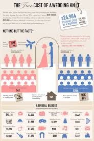 average cost of wedding dress flowers wedding cost average wedding s style