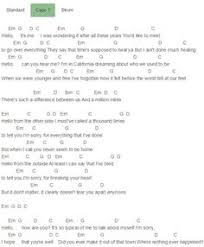 wedding dress chords piano one direction my girl chords capo 3 one direction