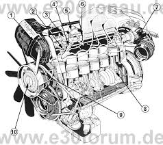 bmw e30 engine diagram bmw wiring diagrams instruction