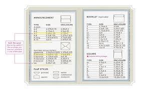 create own wedding invitation size designs egreeting ecards