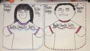 Character Trait Worksheet Working 4 The Classroom B I N G O